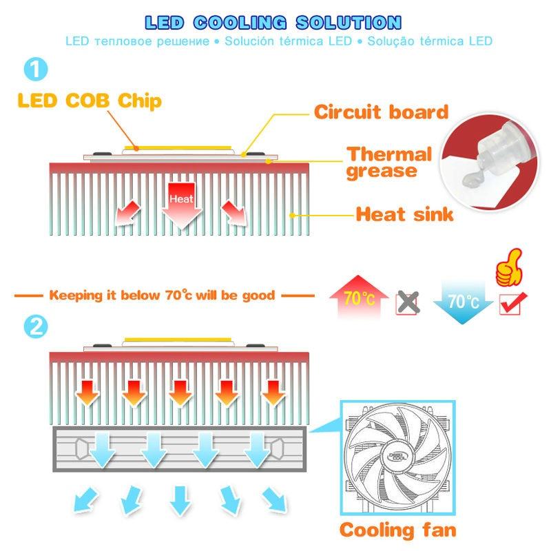 100x57x15mm radiatoriaus radiatoriaus aliuminio šilumos kriaukle - Apšvietimo priedai - Nuotrauka 3