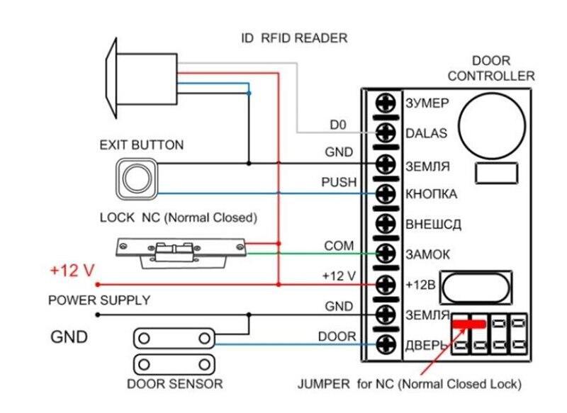 mini reader controller