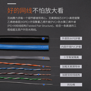 Image 2 - 1000ft 305m Outdoor waterproof UTP CAT6 cable HDPE OFC wire box shaft RJ45 network twisted pair for engineering Gigabit Ethernet