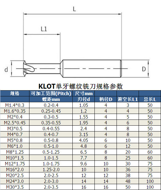 KLOT HRC60 TiN Coated Solid Carbide Thread Mill M3-M14 Spiral Helical 4-Flute