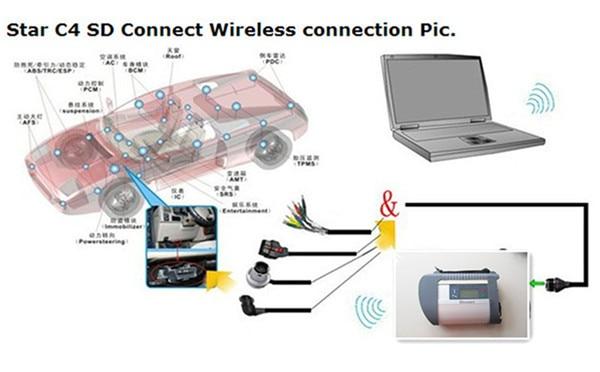 c4 wifi work