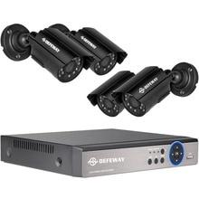 CCTV DVR System Home
