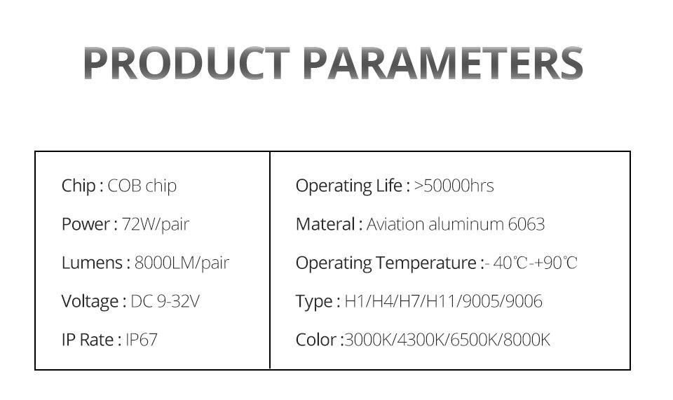 Aceersun H4 LED H7 H1 H11 H8 H9 9005 HB3 HB4 9006 Mini Car headlight 72W 8000LM COB 3000K 4300K 6500K 8000K Hi Lo Beam 12V 24V (14)