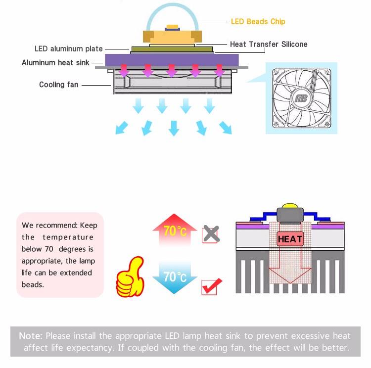 LED-Cooling-Solution-2