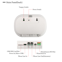 Wireless Smart Sensor Home Burglar Security Alarm System