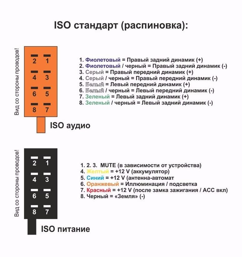 переходник на исо ситроен с4 распиновка