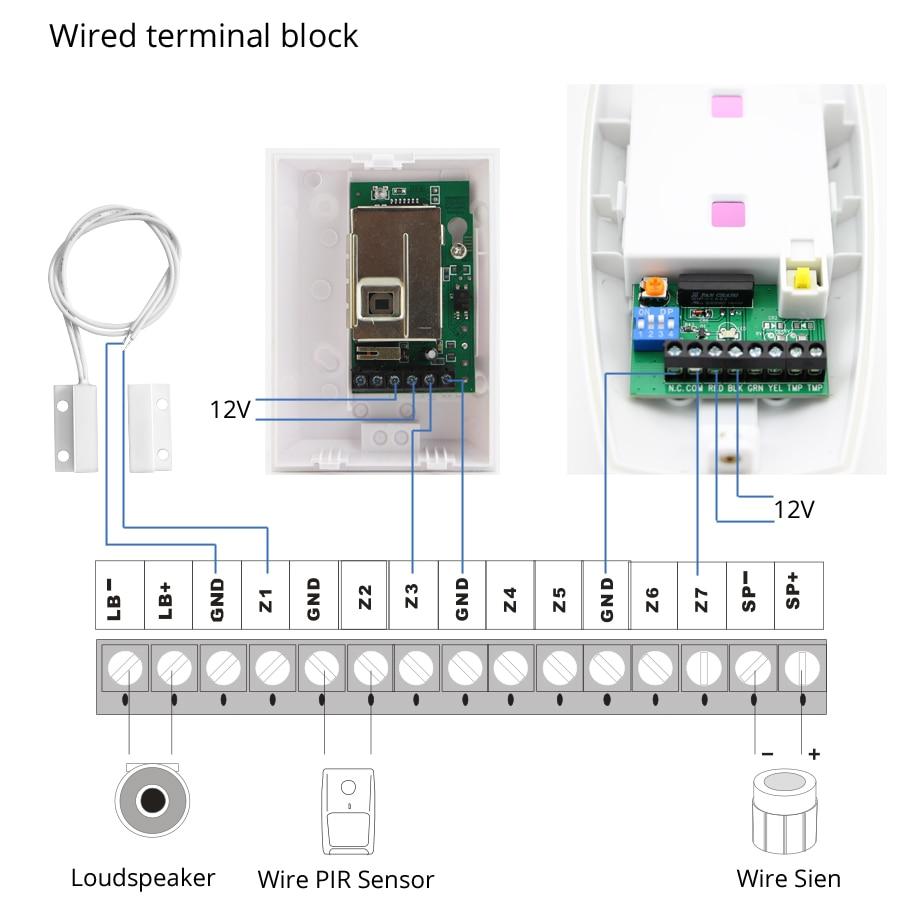 gsm alarm system wiring diagram schema wiring diagram gsm alarm wiring [ 900 x 900 Pixel ]