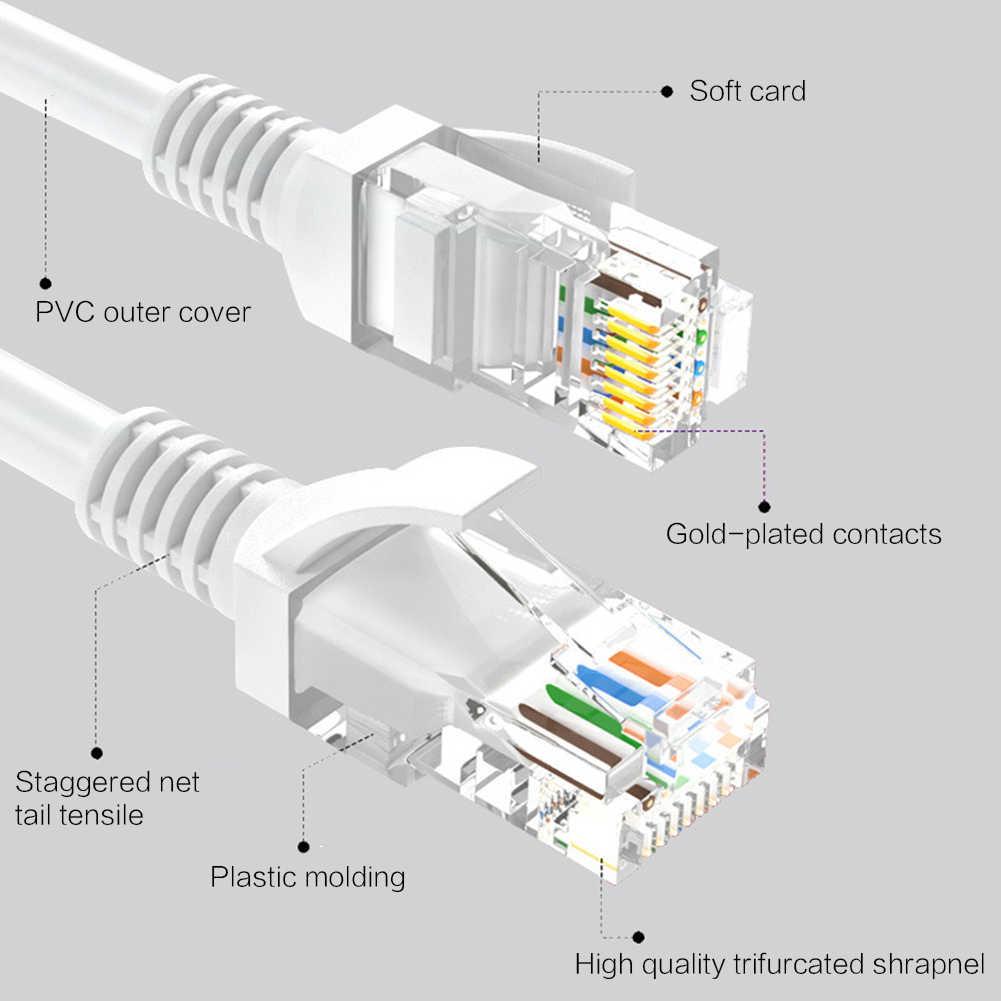עמיד CAT5e Ethernet Lan כבל UTP RJ 45 רשת כבל עבור Cat5 תואם תיקון עבור מודם נתב כבל Ethernet 1-5m