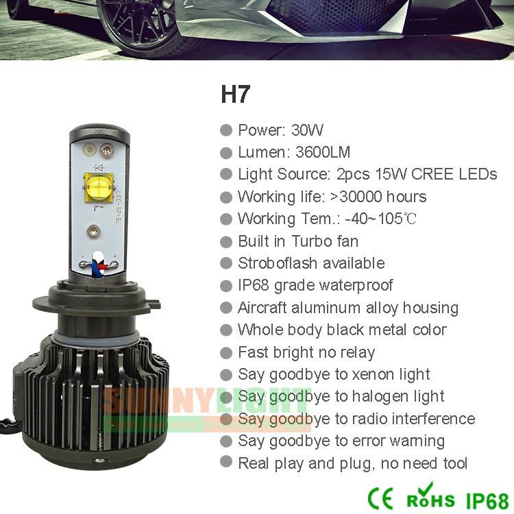 13- h7 led car motorcycle headlamp head light light source