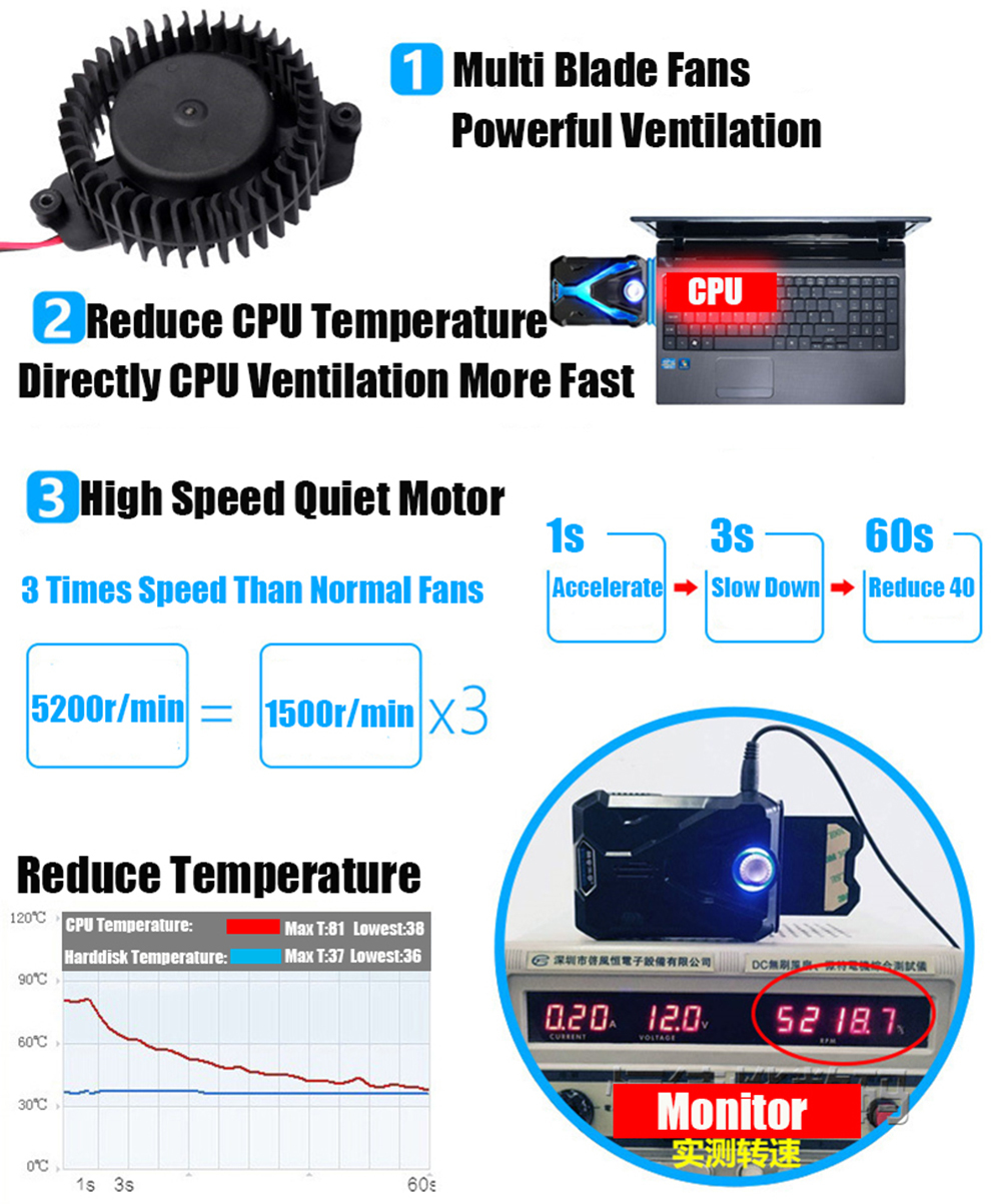 SeenDa Portable USB Air Extracting Laptop Notebook Cooler Cooling Silent Vacuum Fan Radiator Rapid Heatsink Adjustable Speed