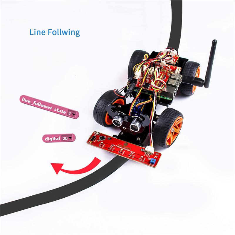 Raspberry Pi Robot (3)