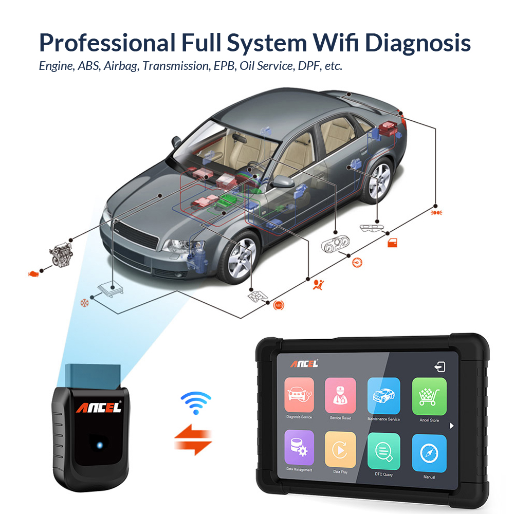 Image 3 - Ancel X5 Wifi Professional Automotive Scanner Full System Car Diagnostic Tool Oil EPB ABS SRS Rest Scanner OBD2 Auto Scanner X5 on