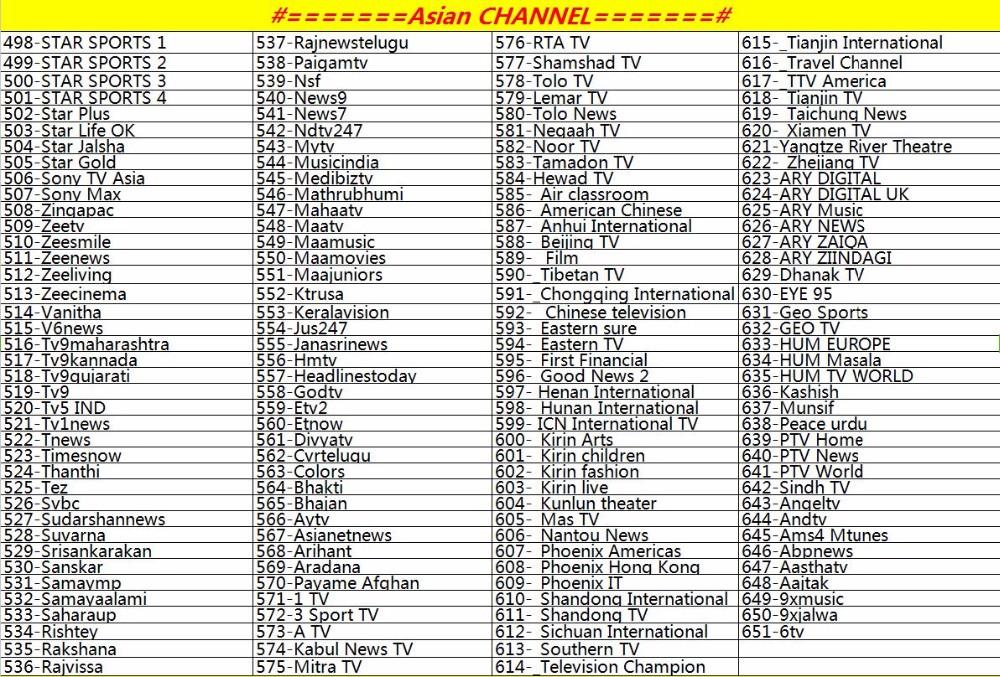 Asian Channels-15