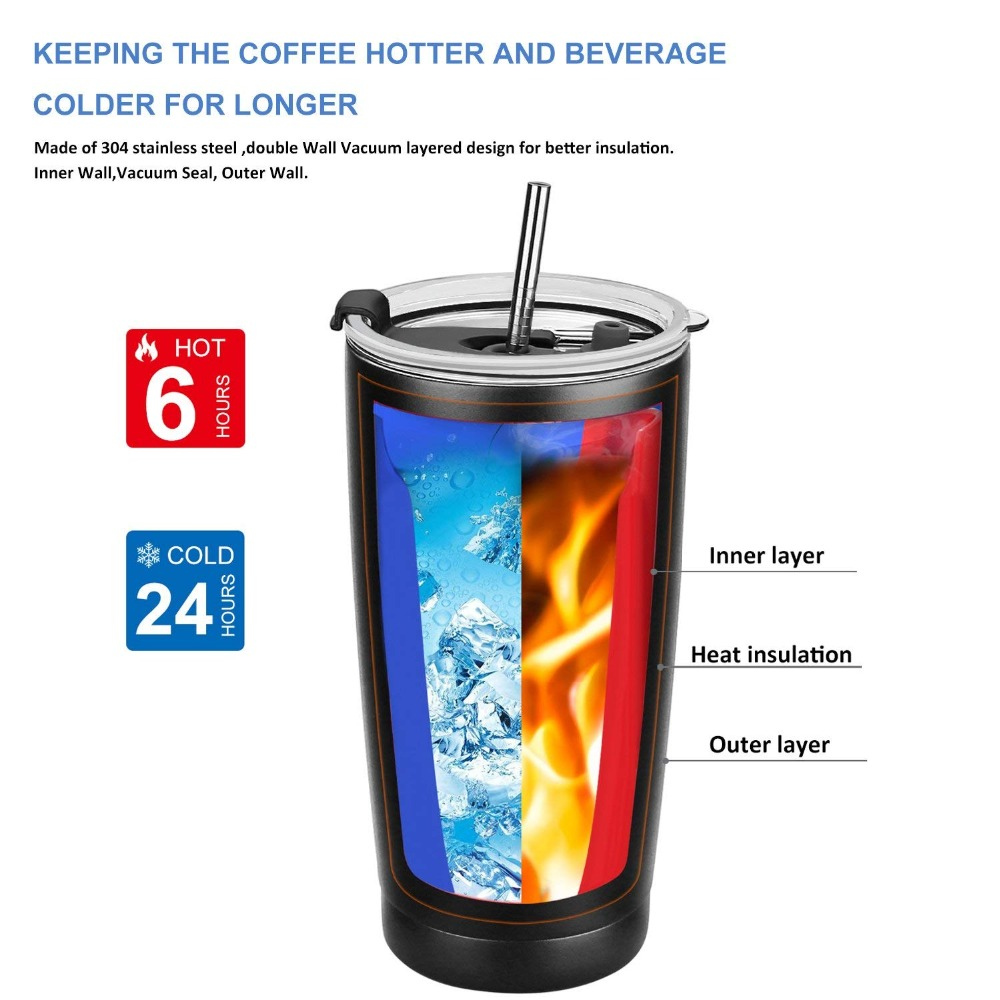 Brewing Coffee Travel Mug 20 OZ Double Wall 304 18 8 Stainless Steel Coffee Tumbler Travel Cup with 2 Lids Straw Bru in Mugs from Home Garden