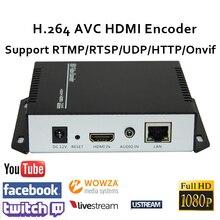 H.264 Codificador De Vídeo HDMI suporte RTSP/RTMP/ip/UDP/RTP HTTP para Transmissão ao vivo iptv codificador