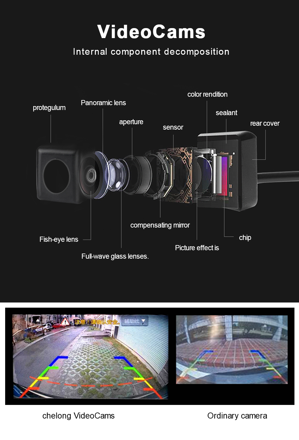 Panoramic Rearview Camera 360 Degree Parking System Auto Car Camera All Round Night Vision Waterproof Reverse Camera De Recul (5)