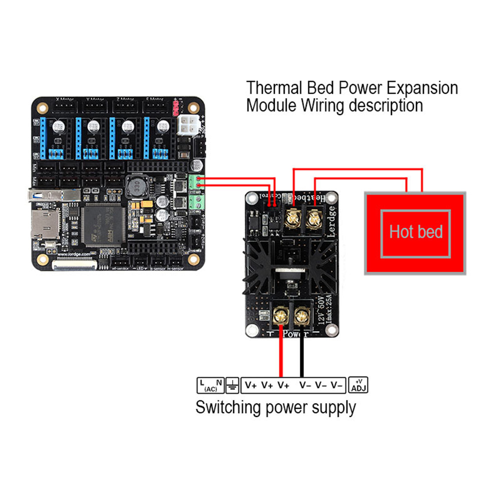 2 Sets Heated Bed Power Module High Current 210A MOSFET Upgrade RAMPS 1.4 Panel Connector Kit for 3D Printer --M25