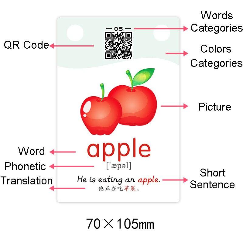 1200 mots début d'apprentissage carte photo chinois anglais Flashcards mot carte enfants jeux éducatifs jouets pour enfants Montessori - 2