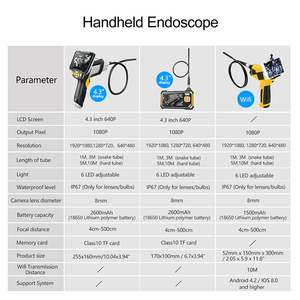 Image 2 - Antscope תעשייתי אנדוסקופ 1080P HD פיקוח מצלמה עבור תיקון אוטומטי כלים נחש קשה כף יד 4.3 אינץ LCD Wifi Borescope