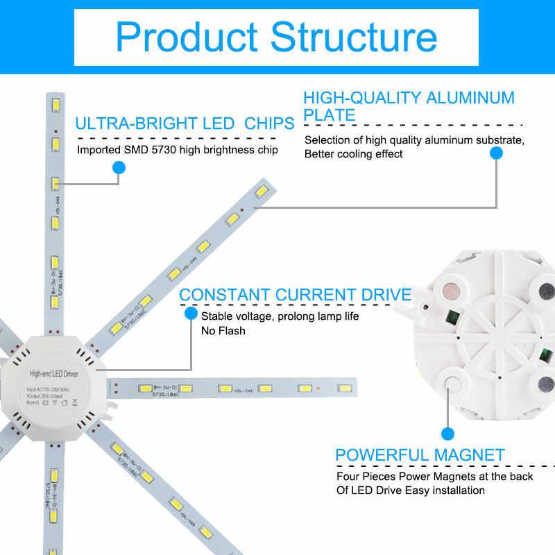 Mata Hijau Lampu Penggantian Lampu Led Papan 220V 12W 16W 20W 24W Downlight Putih Dingin aksesori Magnetik Cincin Plat Panel