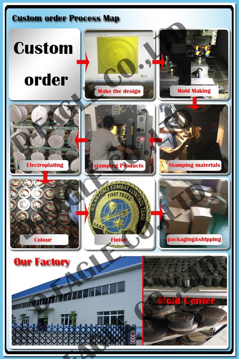 Вся поставка золотое покрытие города Цинциннати пожарный отдел наградная монета/медаль 1342
