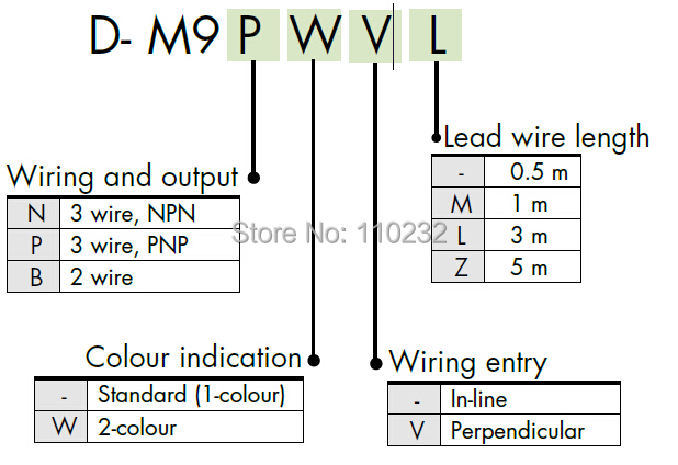Reed Switch Schematic Symbol Diagrams. 3 Wire Reed Switch Wiring Diagram For Light \u2022 Limit Schematic Symbol. Wiring. 2wire Proximity Switch Schematic Symbol At Scoala.co