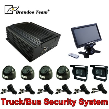 6 Camera 8 Channel Vehicle DVR System,Russian English menu
