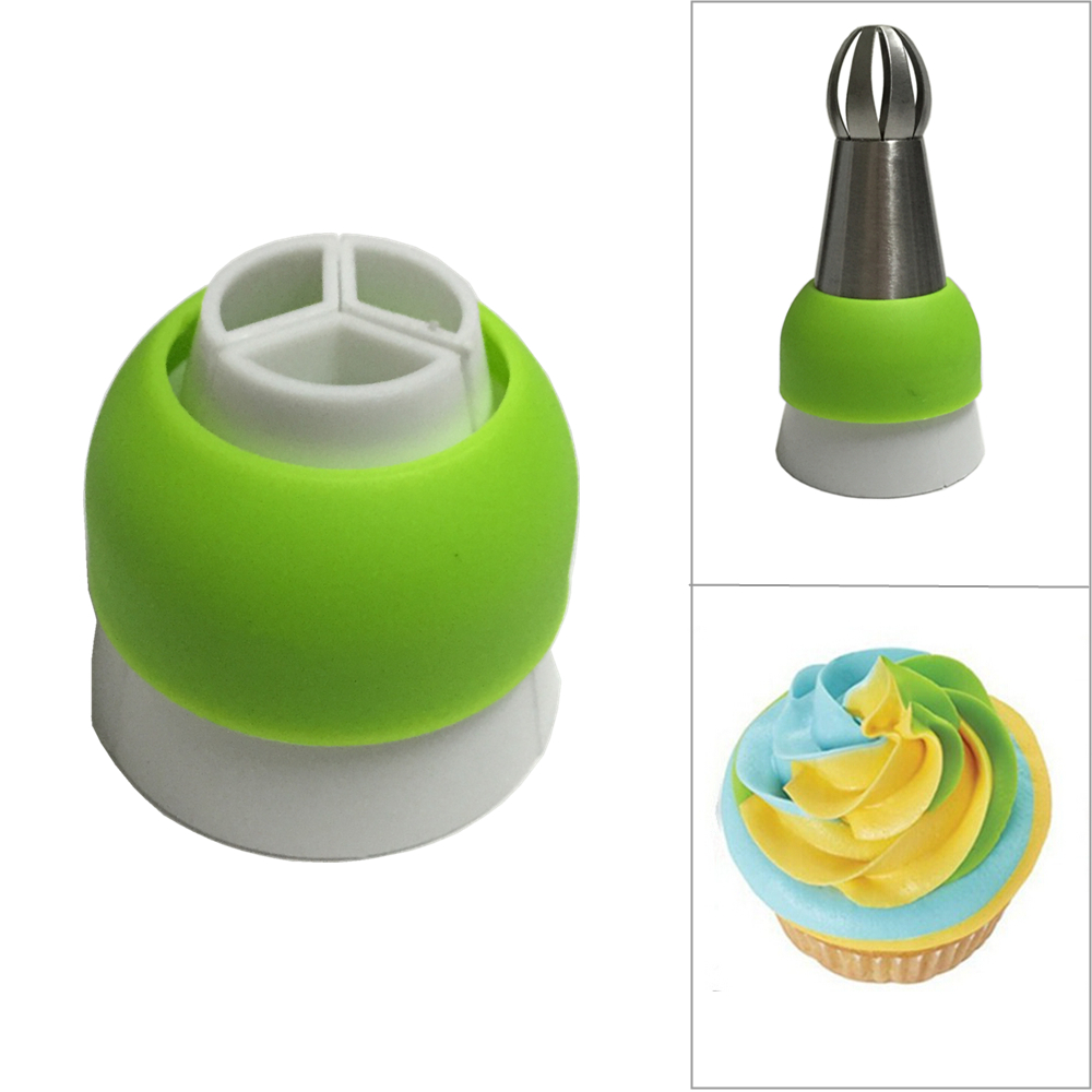 What Is A Coupler For Cake Decorating