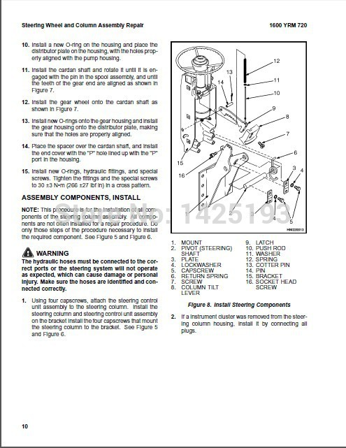 Yale Wiring Diagrams and Service Manuals Class 3