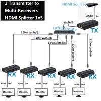 1x5 HDMI over IP Extender 1 отправителя 5 ресивер через Cat5e Cat6 передатчик HDMI Cat5 к UTP LAN Rj45 Ethernet TCP сплиттер IP