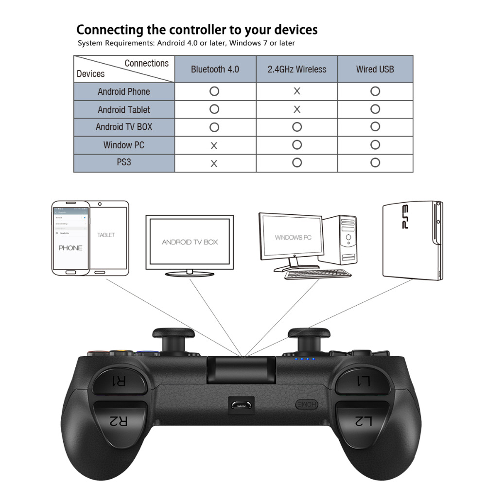 GameSir T1s Gamepad for PS3 Controller Bluetooth 2.4GHz Wired for ...