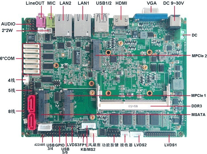 Fan-less Passive Cooling Motherboard With 6*COM