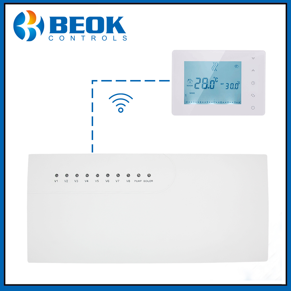 CCT-10-X 8 Sub-chamber Wireless Hub Controller With BOT-X306 Gas Boiler Thermostat