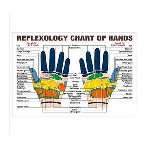 Image 4 - 10 個指マッサージリング健康ケアセット家庭用ヘルスケアツール指圧フィギュアマッサージリラックス指ハンドケア