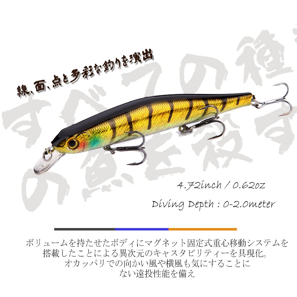12cm 17.5g Magnet Weight System Long Casting Fishing Lures Suspension Hard Bait 3D Eyes High Quality Wobblers Fishing Minnow
