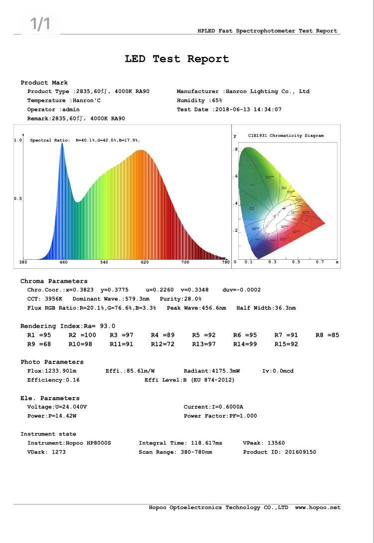 Image 5 - 1m 2m  2018 New CRI 90+ 2835 LED Strip Light White DC 12V 24V Available PCB Width 8mm Shipping Via Economy Air  Mail-in LED Strips from Lights & Lighting