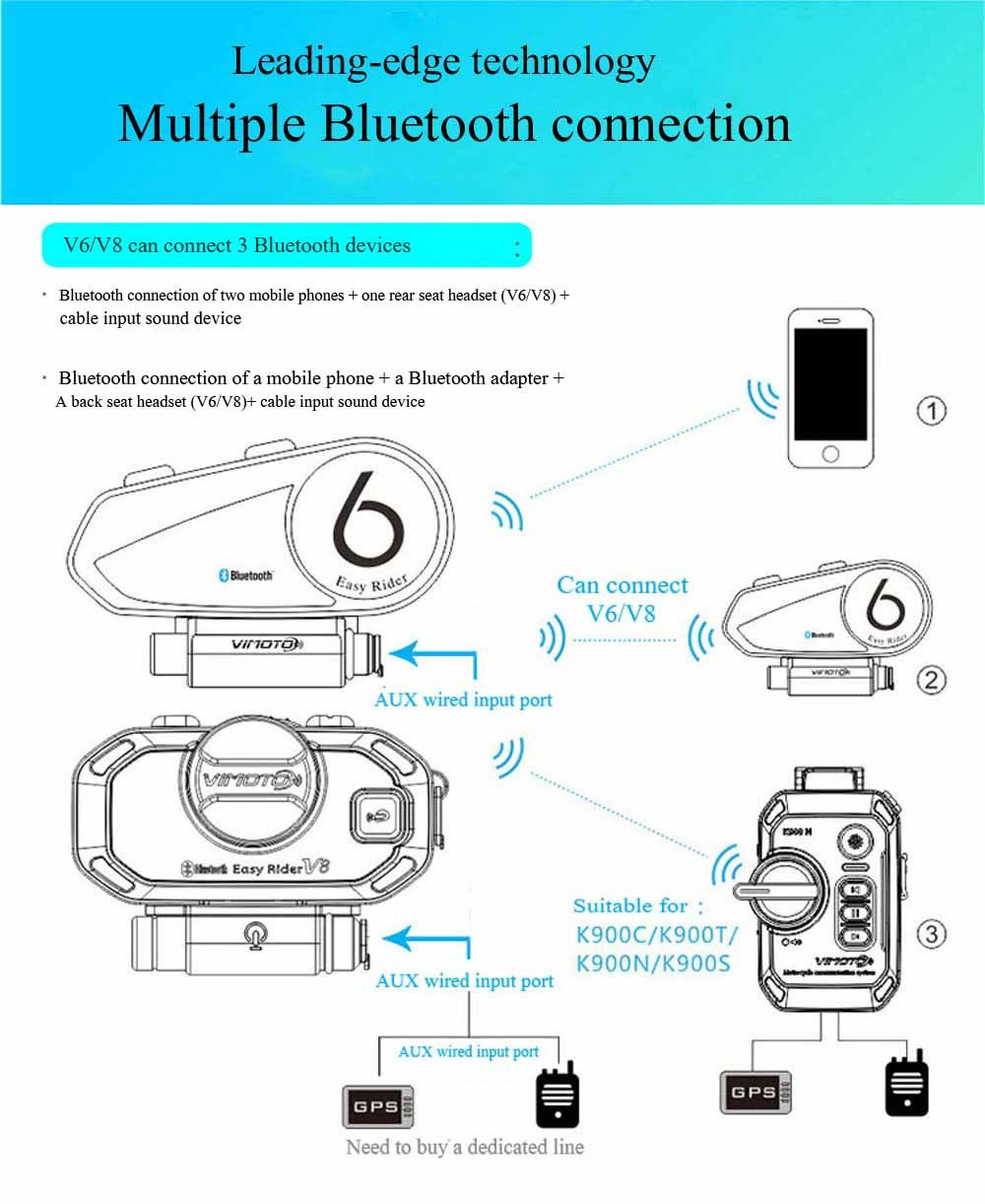 English Version Easy Rider Vimoto V8 Helmet Bluetooth Headset Dongle Wiring Diagram V6v8 1