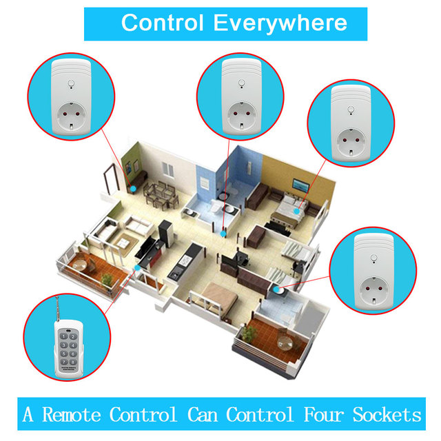 2PCS RF 433MHz Intelligent 2 Smart Wireless Remote Plug Socket Outlet W/ Control Switch 1 Transmitter US EU UK Plug