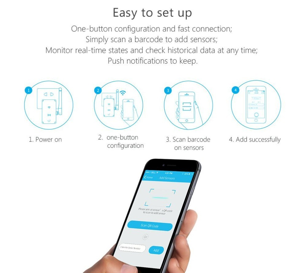 20--2016 New Broadlink S1 S1C SmartOne Alarm Security Sensor Kit  Motion Smart Home Automation System Remote Control by IOS Android