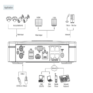 Image 5 - Dahua NVR enregistreur vidéo réseau 4K 4 PoE port NVR4104 P 4KS2 4Ch NVR4108 P 4KS2 8CH Smart Mini 1U jusquà 8MP DVR caméra IP