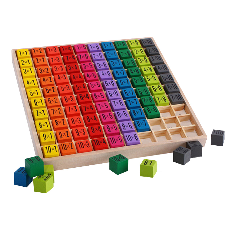 Wholesale new useful educational toys 99 multiplication for Multiplication table for 99