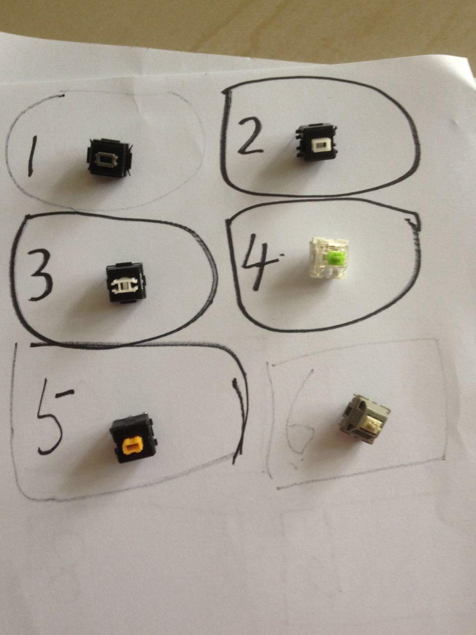 3pcs keyboard switch family  Pls choice any one(NO 1 or NO 2 NO 3....) human capital and family size choice