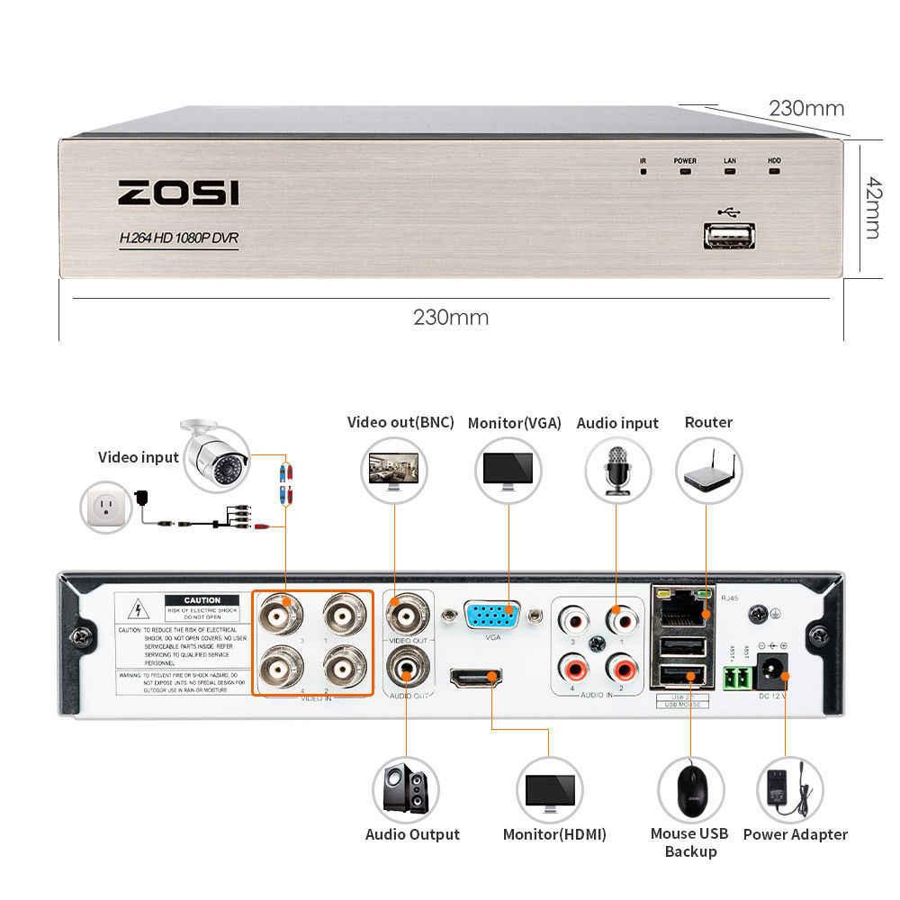 ZOSI 2.0MP 4CH полный 1080 P Высокое разрешение гибридный 4-в-1 камера HD TVI DVR видео Регистраторы для видеонаблюдения Камера Системы записи 1 ТБ
