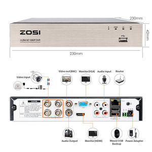 Image 2 - ZOSI 2.0MP 4CH Full 1080P High Definition Hybrid 4 in 1 HD TVI DVR Video Recorder for CCTV Security Camera System Record
