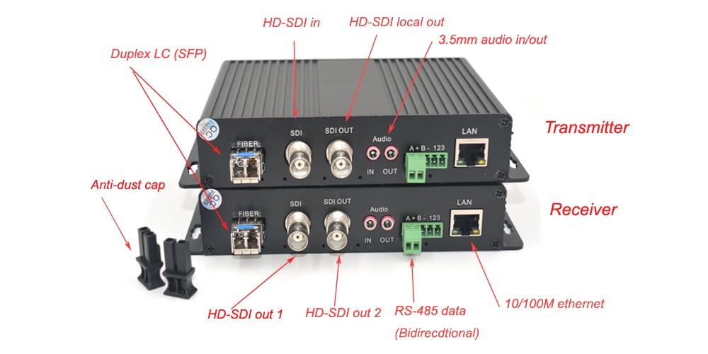 High Quality HD-SDI Video/Audio/Data/Ethernet Fiber Optical Media Converters 1310/1550nm Transmitter and Recevier for SDI camera