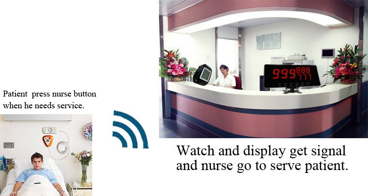 hospital use wireless emergency patient panic call nurse calling system