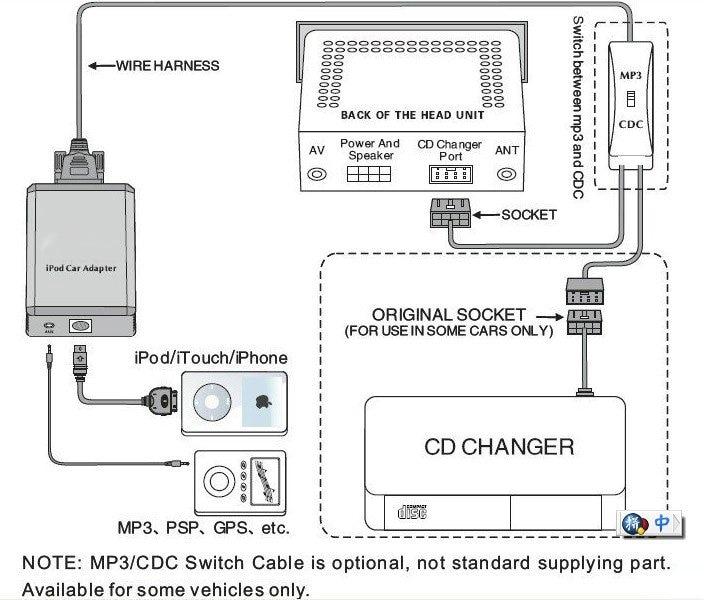 for ipod adapter interface for v w polo golf jetta passat tugan rcd rh aliexpress com rcd 300 manual pdf rc 300 manual