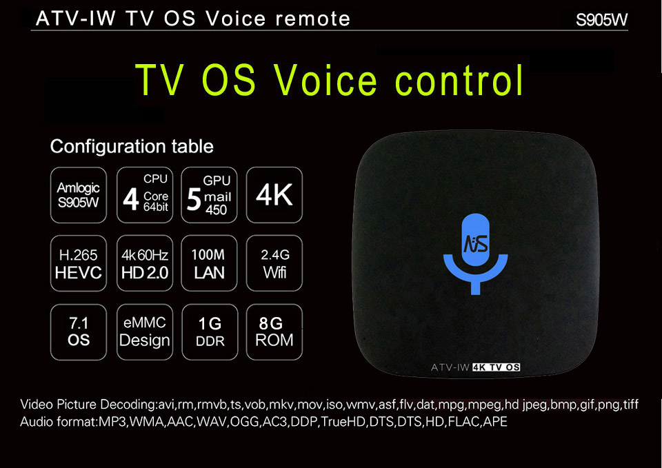1pcs Custom Made ATV-IW S905W 4K Voice Control Smart Android TV OS box Streaming Box Support Google Play Youtube Netflix