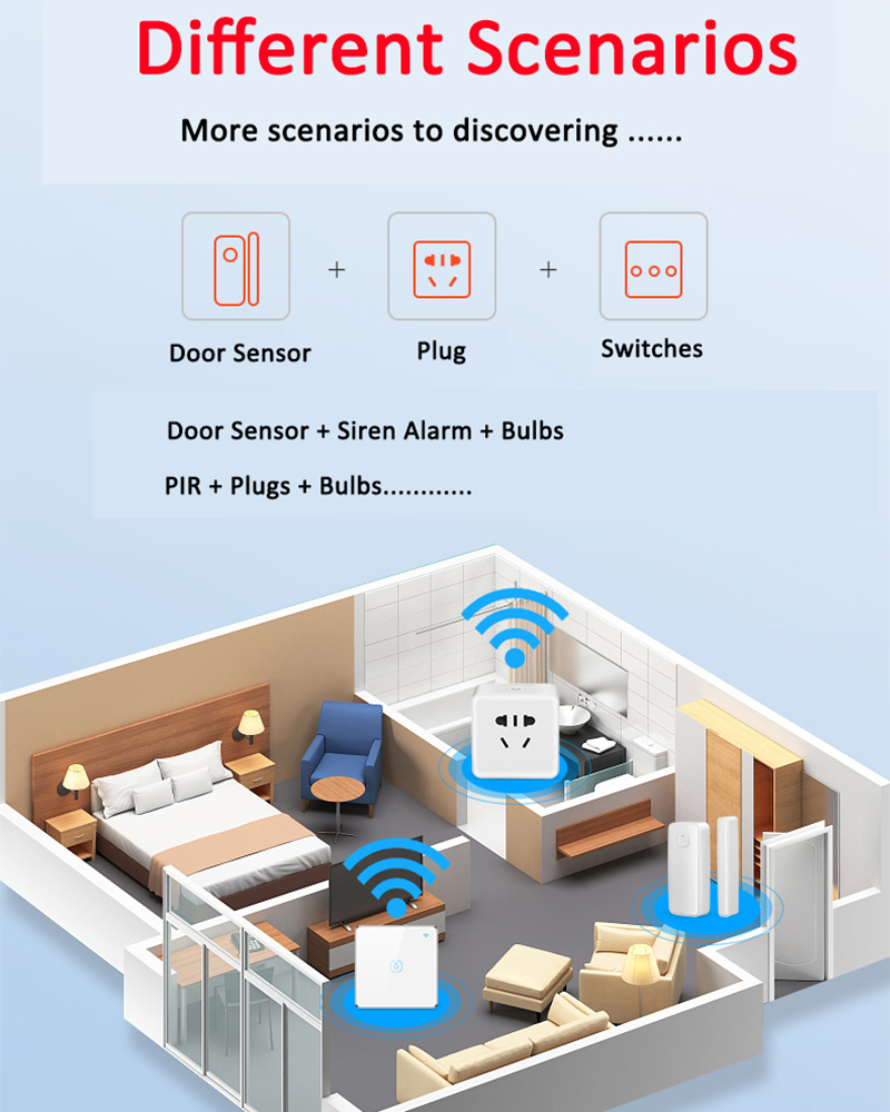Home Assistant Window Sensor