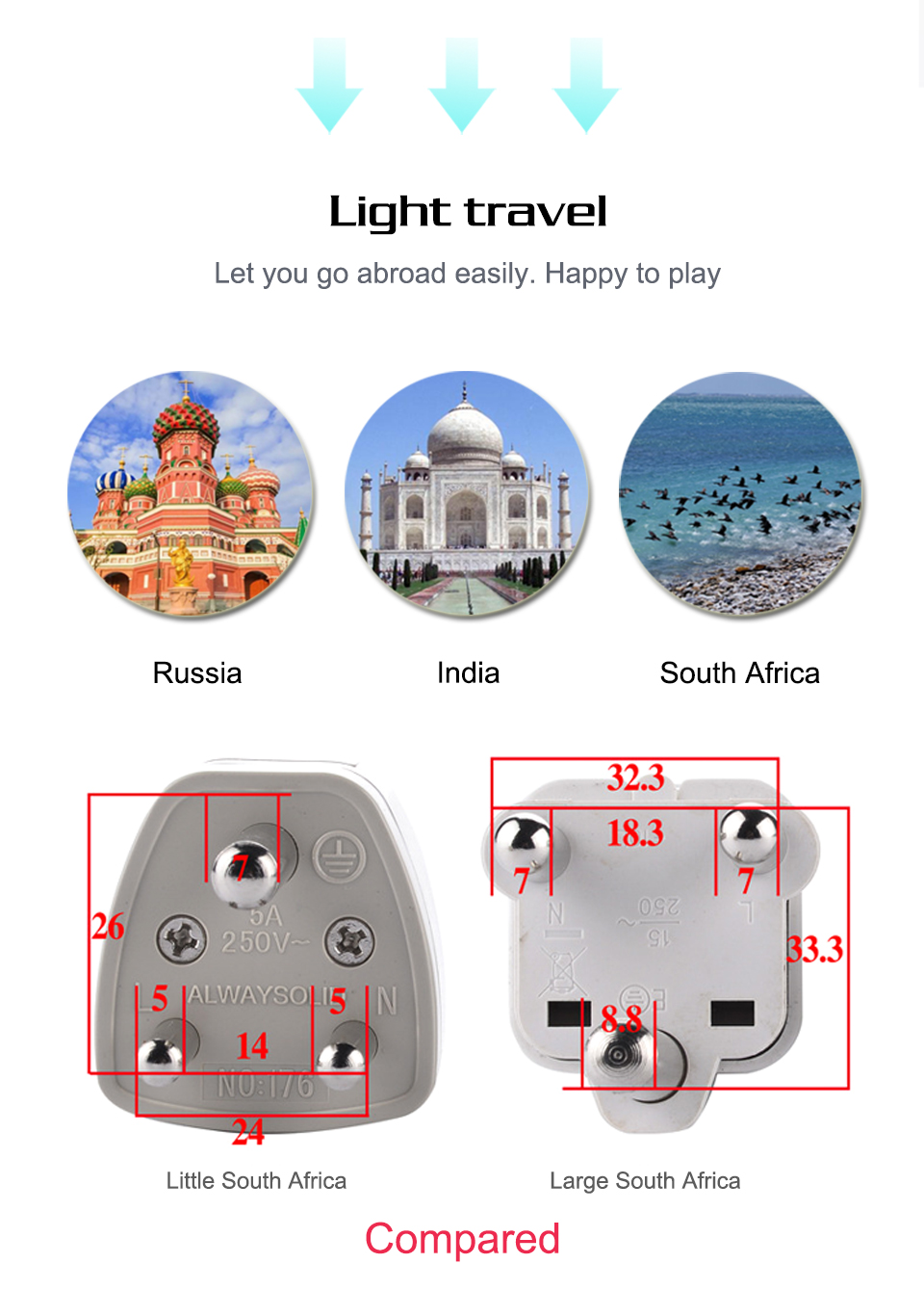 Universal UKUSEUAU to Small South Africa Plug AC Power Multi Outlet Adapter 3 pin Travel Converter Socket India travel (7)